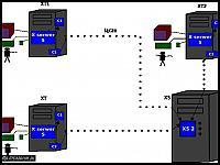 images/stories/20070509_SerwerX/640_580x420_rys12_serwerX_wieleXS.jpg