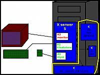 images/stories/20070509_SerwerX/640_580x420_rys8_XWorkstation.jpg